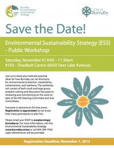 Environmental Sustainability Strategy (ESS) - Public Workshop